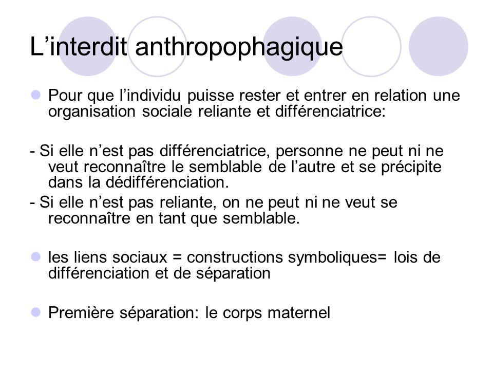 Linterdit anthropophagique Pour que lindividu puisse rester et entrer en relation une organisation sociale reliante et différenciatrice: - Si elle nes