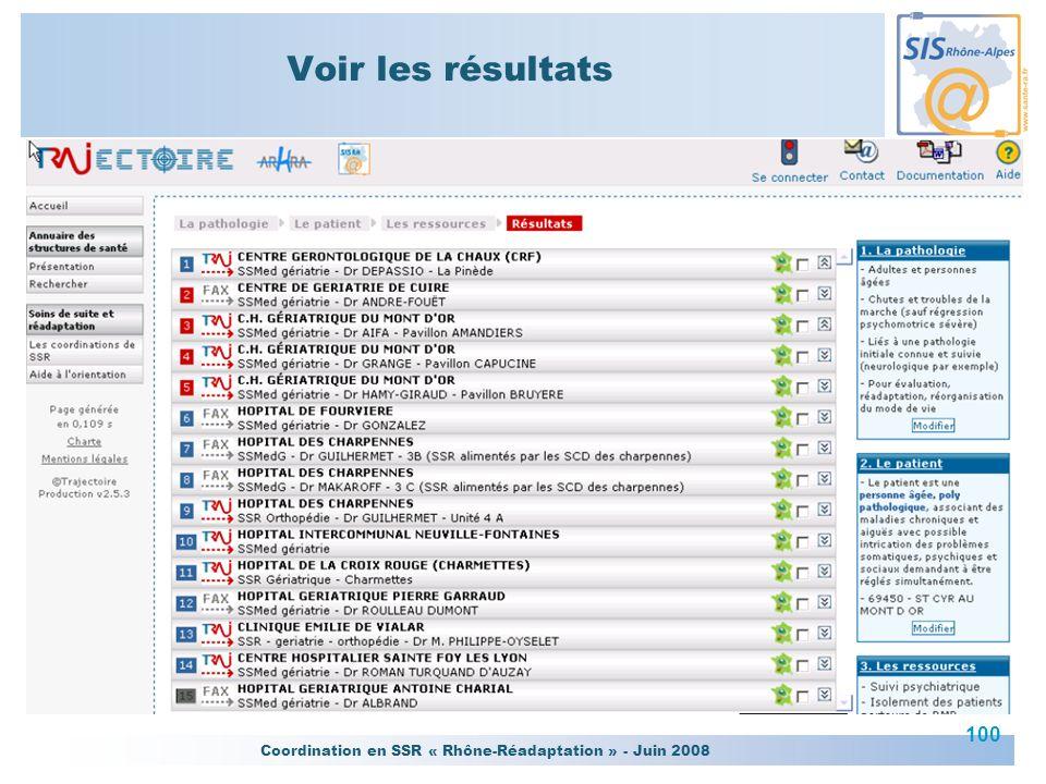 Coordination en SSR « Rhône-Réadaptation » - Juin 2008 100 Voir les résultats