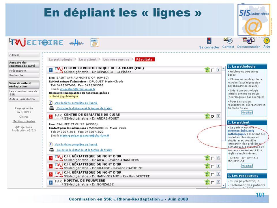 Coordination en SSR « Rhône-Réadaptation » - Juin 2008 101 En dépliant les « lignes »