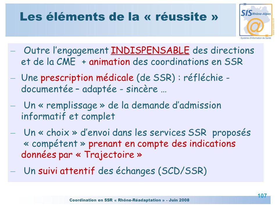 Coordination en SSR « Rhône-Réadaptation » - Juin 2008 107 Les éléments de la « réussite » – Outre lengagement INDISPENSABLE des directions et de la C