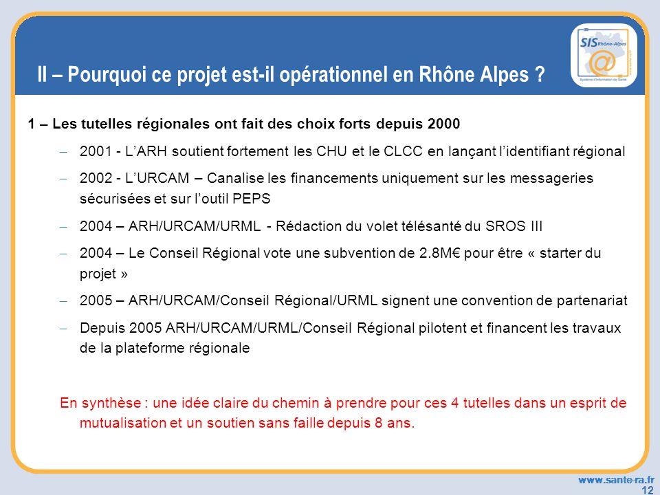www.sante-ra.fr 12 II – Pourquoi ce projet est-il opérationnel en Rhône Alpes ? 1 – Les tutelles régionales ont fait des choix forts depuis 2000 – 200