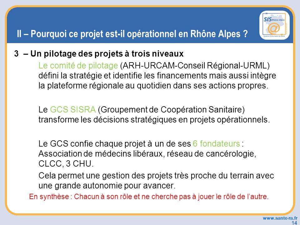 www.sante-ra.fr 14 II – Pourquoi ce projet est-il opérationnel en Rhône Alpes ? 3 – Un pilotage des projets à trois niveaux Le comité de pilotage (ARH