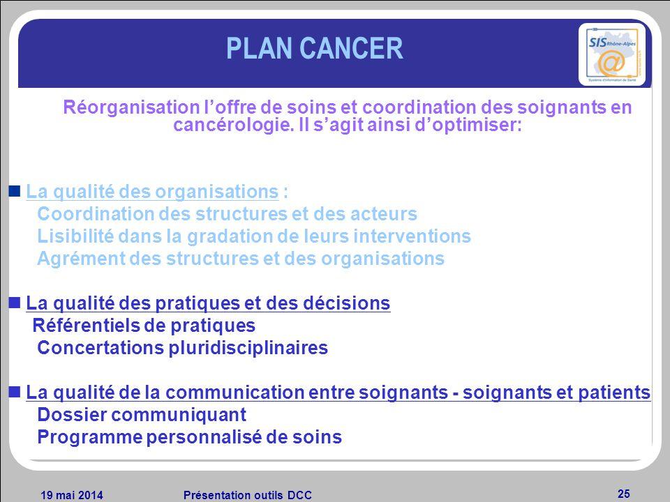 19 mai 2014Présentation outils DCC 25 Réorganisation loffre de soins et coordination des soignants en cancérologie. Il sagit ainsi doptimiser: La qual