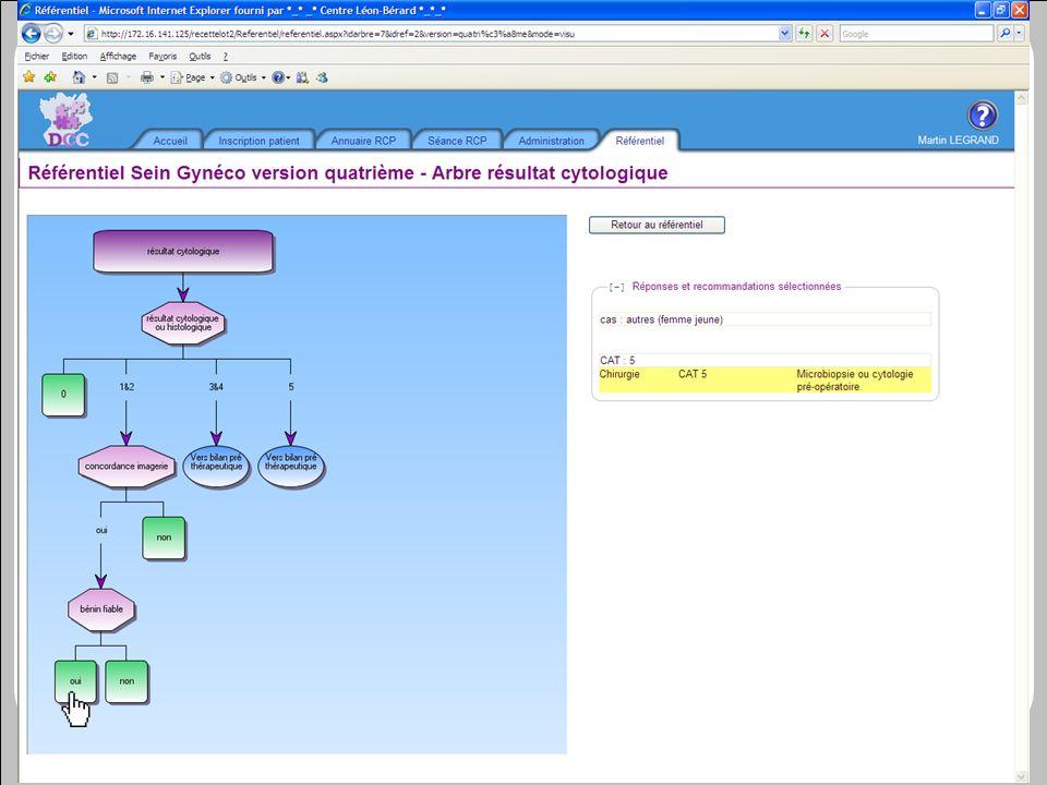 19 mai 2014Présentation outils DCC 46