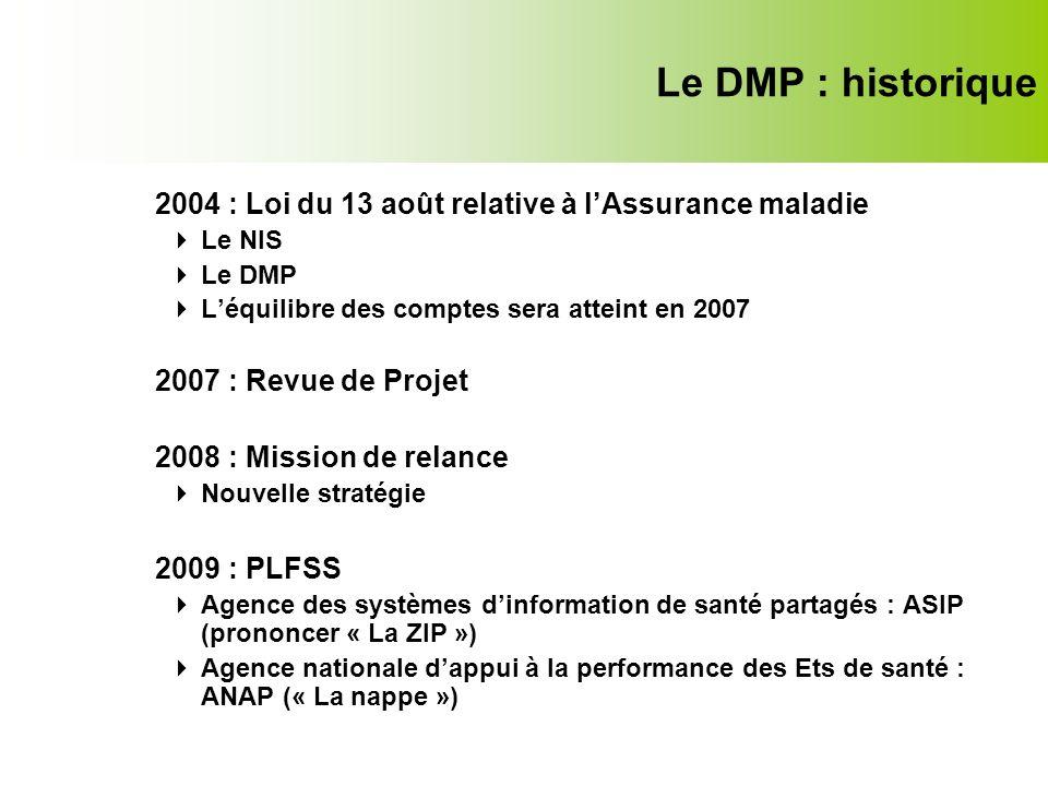 Le DMP : historique 2004 : Loi du 13 août relative à lAssurance maladie Le NIS Le DMP Léquilibre des comptes sera atteint en 2007 2007 : Revue de Proj