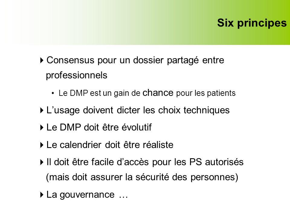Six principes Consensus pour un dossier partagé entre professionnels Le DMP est un gain de chance pour les patients Lusage doivent dicter les choix te