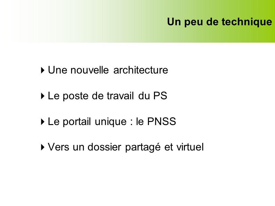 Un peu de technique Une nouvelle architecture Le poste de travail du PS Le portail unique : le PNSS Vers un dossier partagé et virtuel