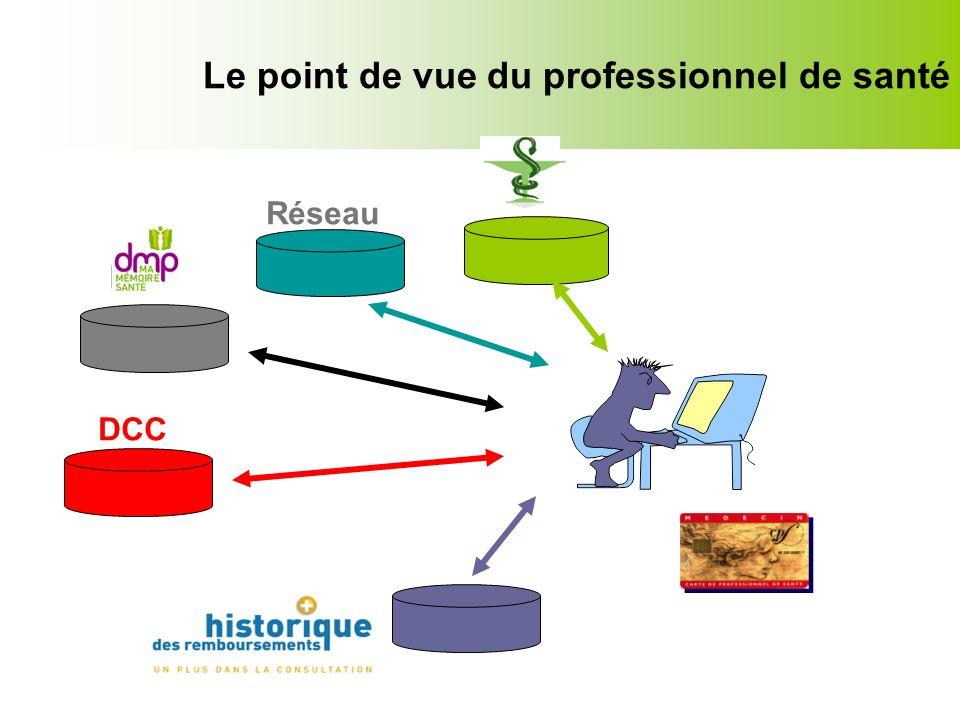 DMP DCC Réseau Le point de vue du professionnel de santé