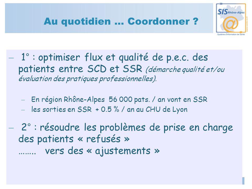 Coordination en SSR « Rhône-Réadaptation » - Juin 2008 76 Au quotidien … Coordonner ? – 1° : optimiser flux et qualité de p.e.c. des patients entre SC