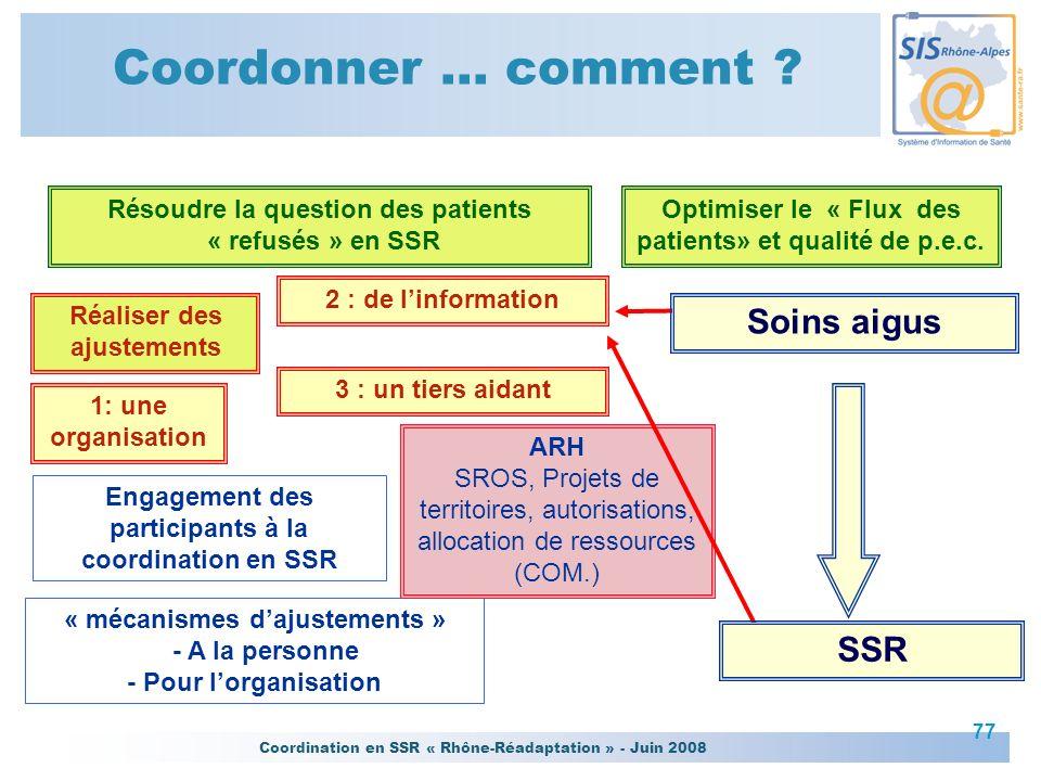 Coordination en SSR « Rhône-Réadaptation » - Juin 2008 77 Coordonner … comment ? Engagement des participants à la coordination en SSR « mécanismes daj