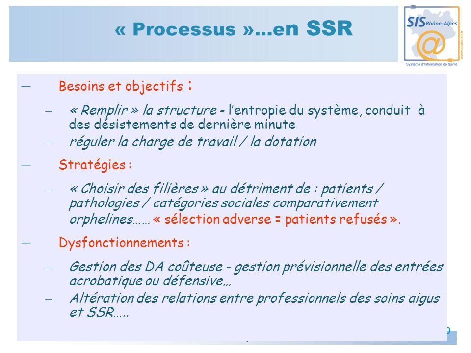 Coordination en SSR « Rhône-Réadaptation » - Juin 2008 80 « Processus »…e n SSR – Besoins et objectifs : – « Remplir » la structure - lentropie du sys