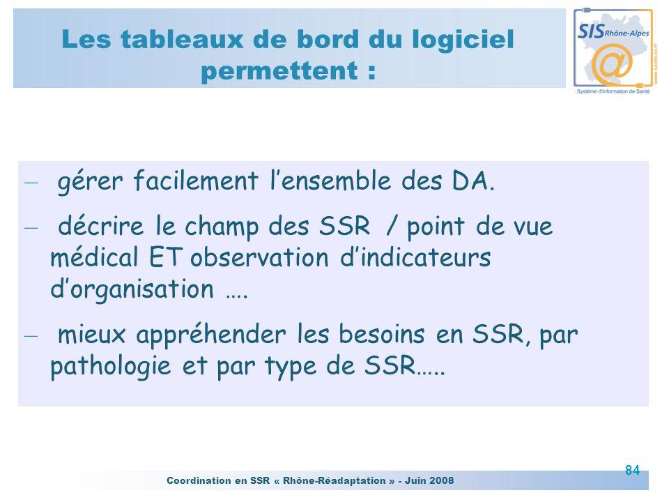 Coordination en SSR « Rhône-Réadaptation » - Juin 2008 84 Les tableaux de bord du logiciel permettent : – gérer facilement lensemble des DA. – décrire