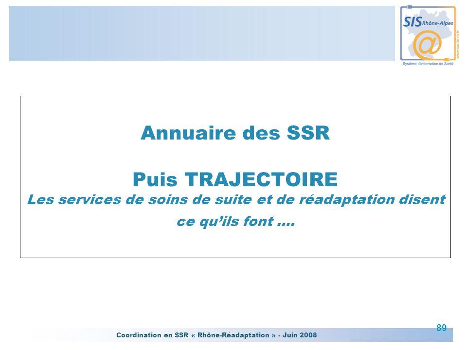 Coordination en SSR « Rhône-Réadaptation » - Juin 2008 89 Annuaire des SSR Puis TRAJECTOIRE Les services de soins de suite et de réadaptation disent c