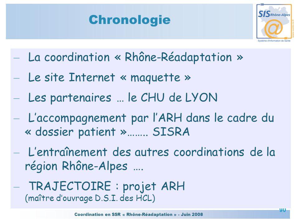 Coordination en SSR « Rhône-Réadaptation » - Juin 2008 90 Chronologie – La coordination « Rhône-Réadaptation » – Le site Internet « maquette » – Les p