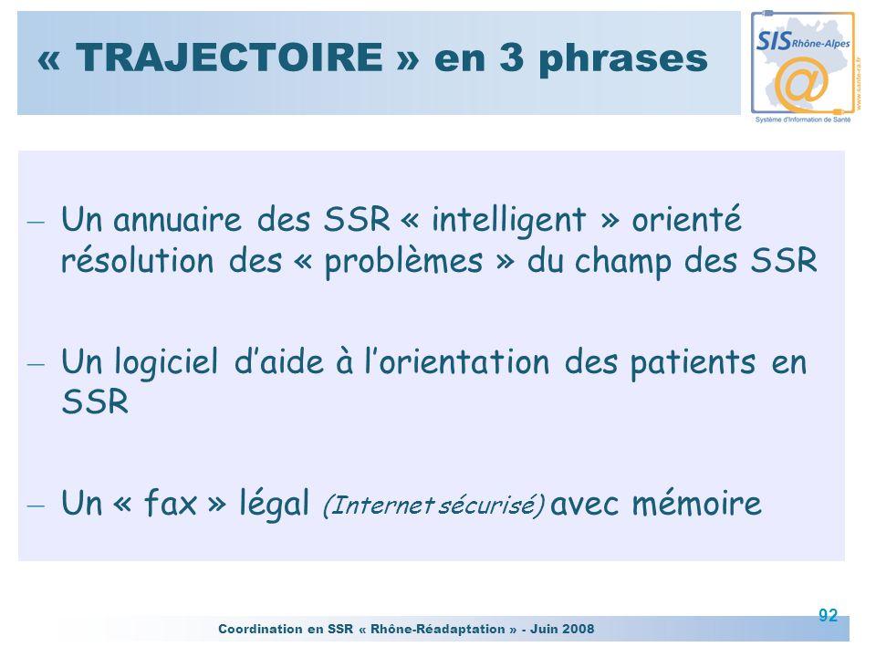 Coordination en SSR « Rhône-Réadaptation » - Juin 2008 92 « TRAJECTOIRE » en 3 phrases – Un annuaire des SSR « intelligent » orienté résolution des «