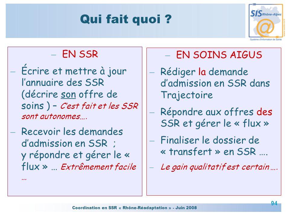 Coordination en SSR « Rhône-Réadaptation » - Juin 2008 94 Qui fait quoi ? – EN SOINS AIGUS – Rédiger la demande dadmission en SSR dans Trajectoire – R