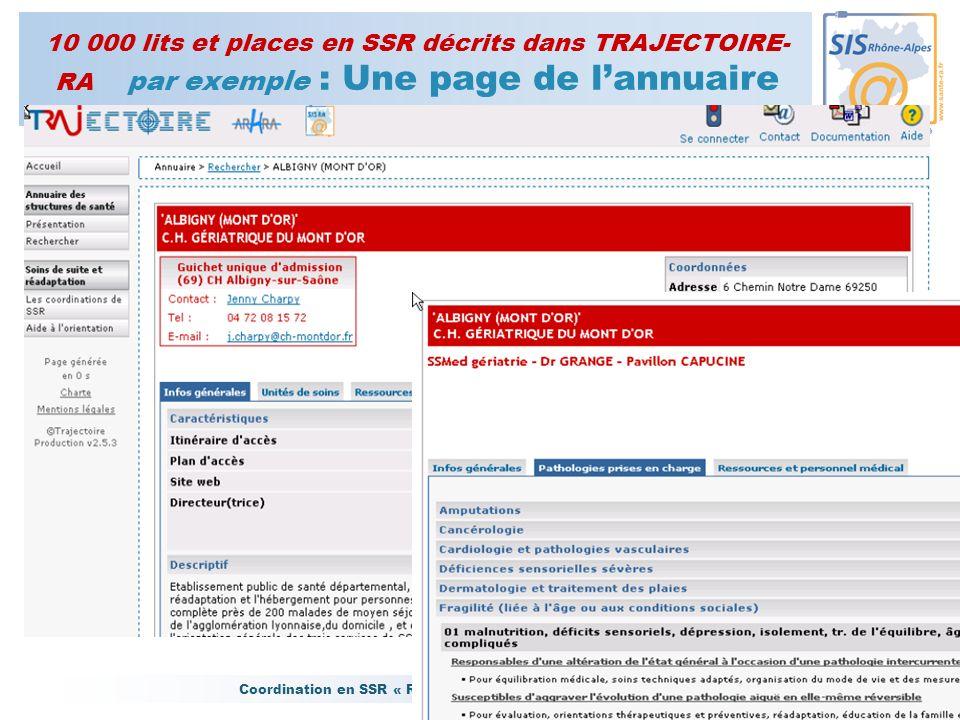 Coordination en SSR « Rhône-Réadaptation » - Juin 2008 95 10 000 lits et places en SSR décrits dans TRAJECTOIRE- RA par exemple : Une page de lannuair