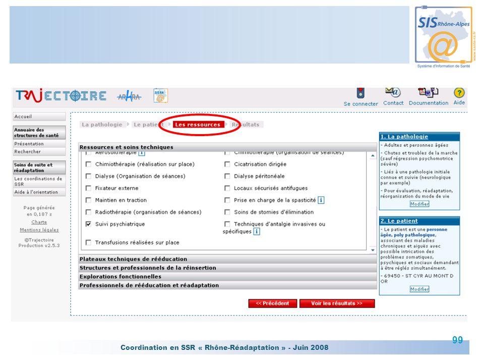Coordination en SSR « Rhône-Réadaptation » - Juin 2008 99