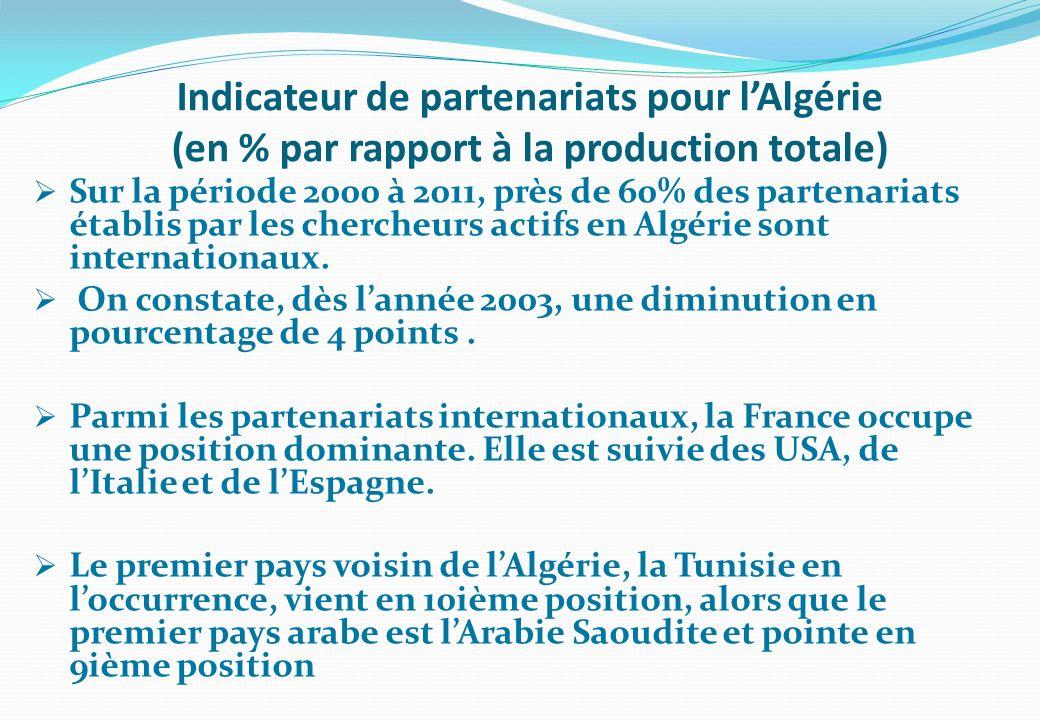 Indicateur de partenariats pour lAlgérie (en % par rapport à la production totale) Sur la période 2000 à 2011, près de 60% des partenariats établis pa