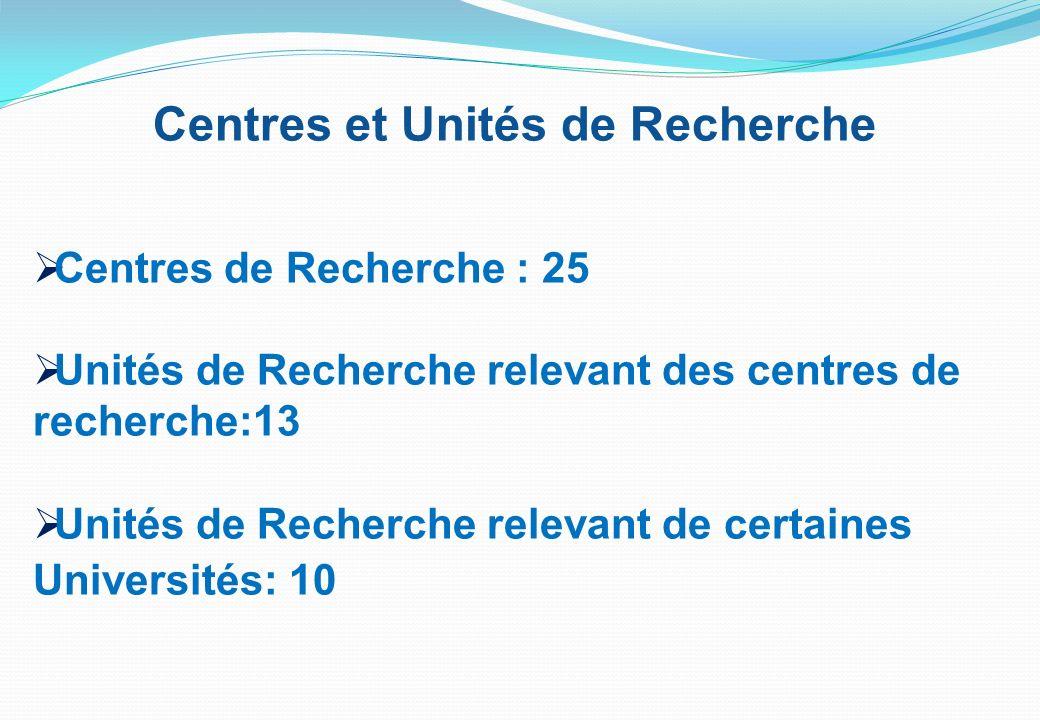 Centres et Unités de Recherche Centres de Recherche : 25 Unités de Recherche relevant des centres de recherche:13 Unités de Recherche relevant de cert