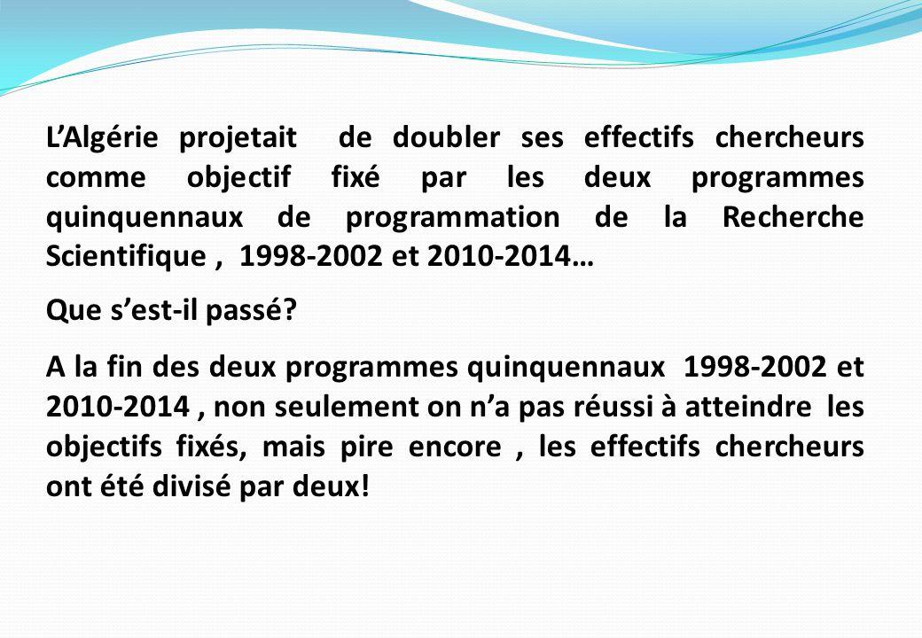 LAlgérie projetait de doubler ses effectifs chercheurs comme objectif fixé par les deux programmes quinquennaux de programmation de la Recherche Scien