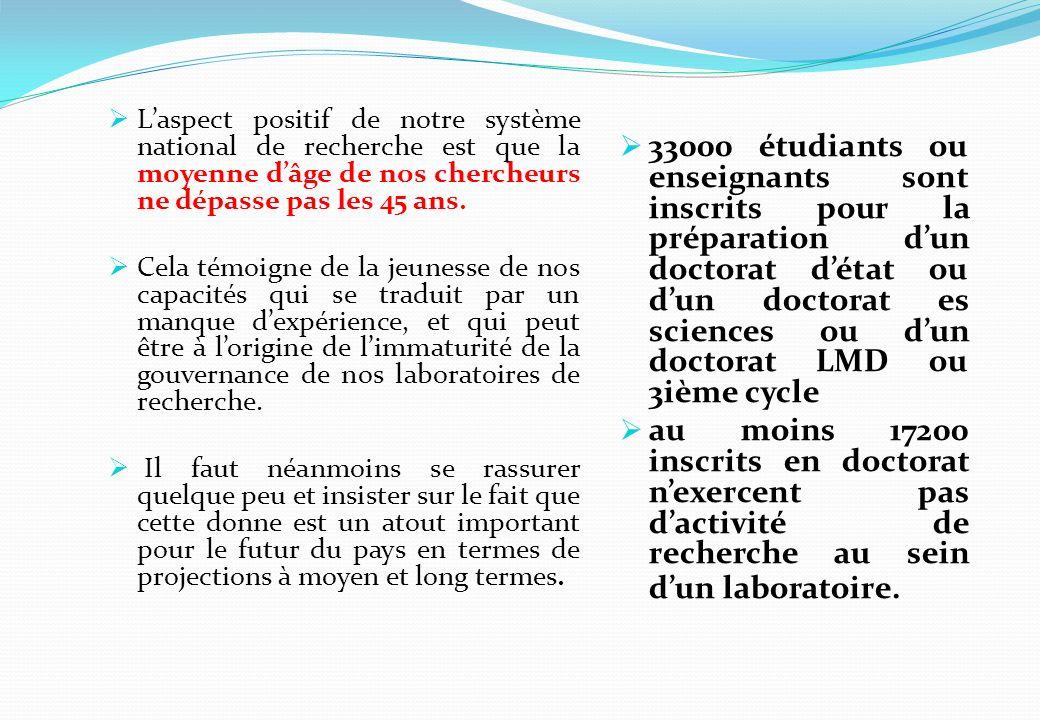 Centres et Unités de Recherche Centres de Recherche : 25 Unités de Recherche relevant des centres de recherche:13 Unités de Recherche relevant de certaines Universités: 10