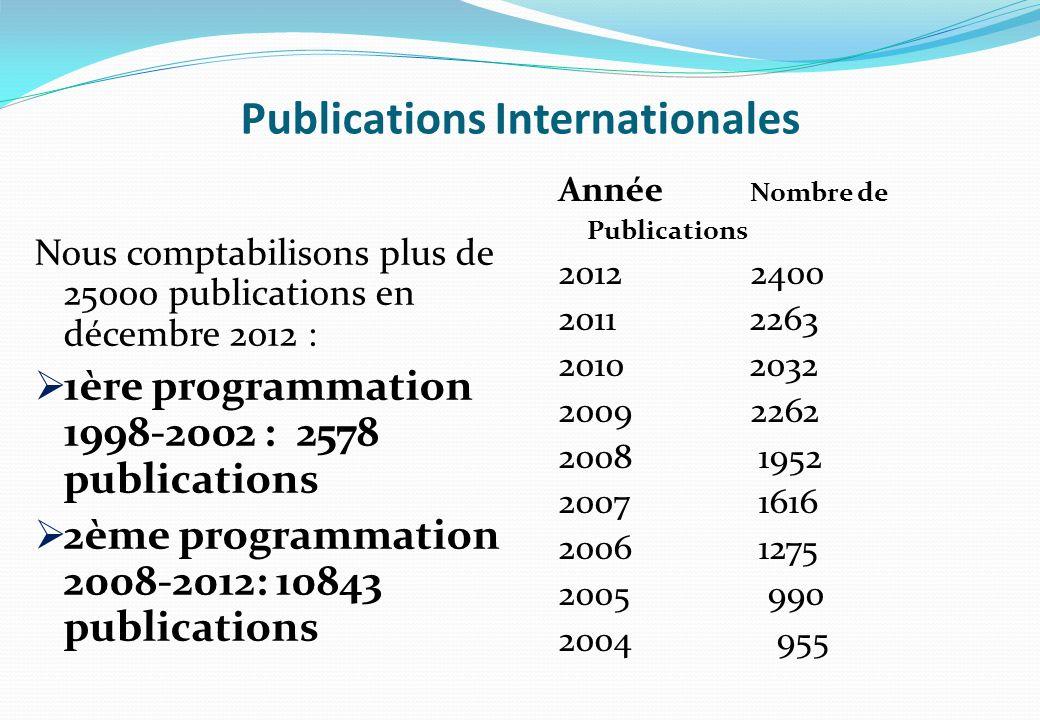 Publications Internationales Nous comptabilisons plus de 25000 publications en décembre 2012 : 1ère programmation 1998-2002 : 2578 publications 2ème p