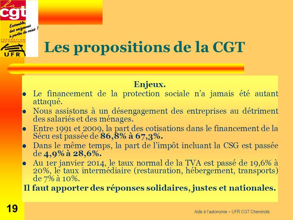 Les propositions de la CGT Aide à l'autonomie – UFR CGT Cheminots 19 Enjeux. Le financement de la protection sociale na jamais été autant attaqué. Nou
