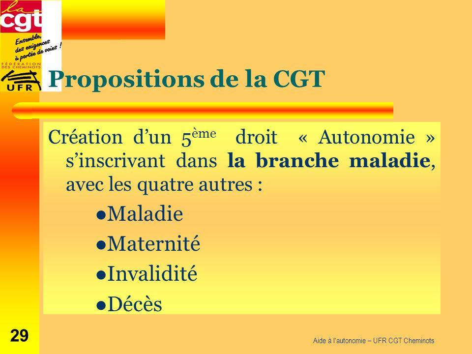 Propositions de la CGT Création dun 5 ème droit « Autonomie » sinscrivant dans la branche maladie, avec les quatre autres : Maladie Maternité Invalidité Décès Aide à l autonomie – UFR CGT Cheminots 29