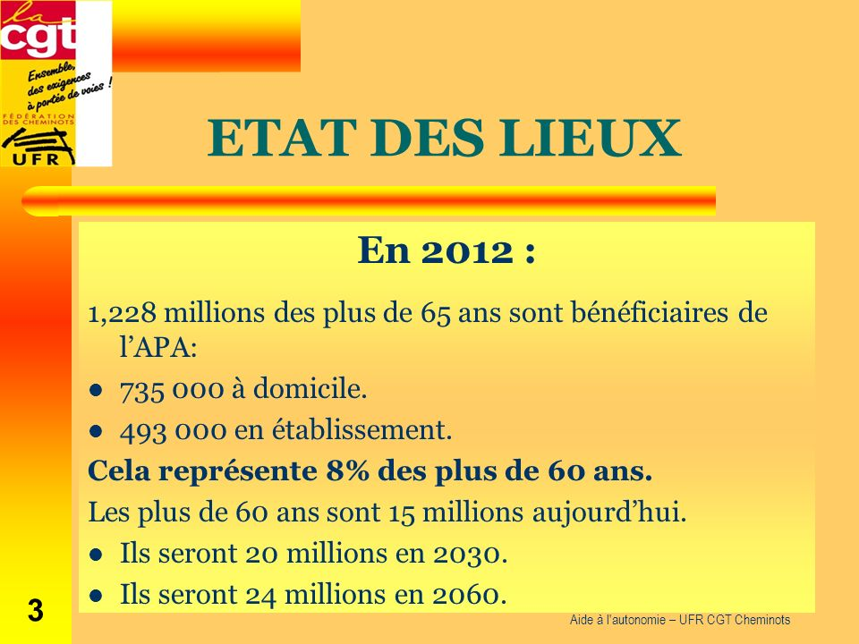 ETAT DES LIEUX En 2012 : 1,228 millions des plus de 65 ans sont bénéficiaires de lAPA: 735 000 à domicile. 493 000 en établissement. Cela représente 8