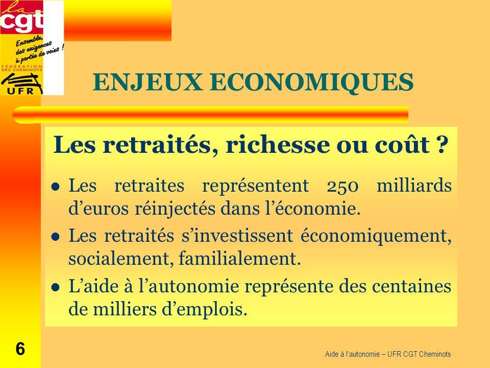 ENJEUX ECONOMIQUES Les retraités, richesse ou coût ? Les retraites représentent 250 milliards deuros réinjectés dans léconomie. Les retraités sinvesti