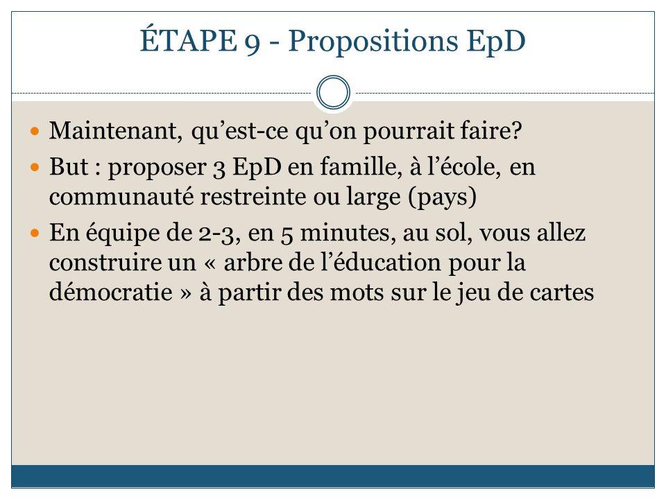 ÉTAPE 9 - Propositions EpD Maintenant, quest-ce quon pourrait faire? But : proposer 3 EpD en famille, à lécole, en communauté restreinte ou large (pay