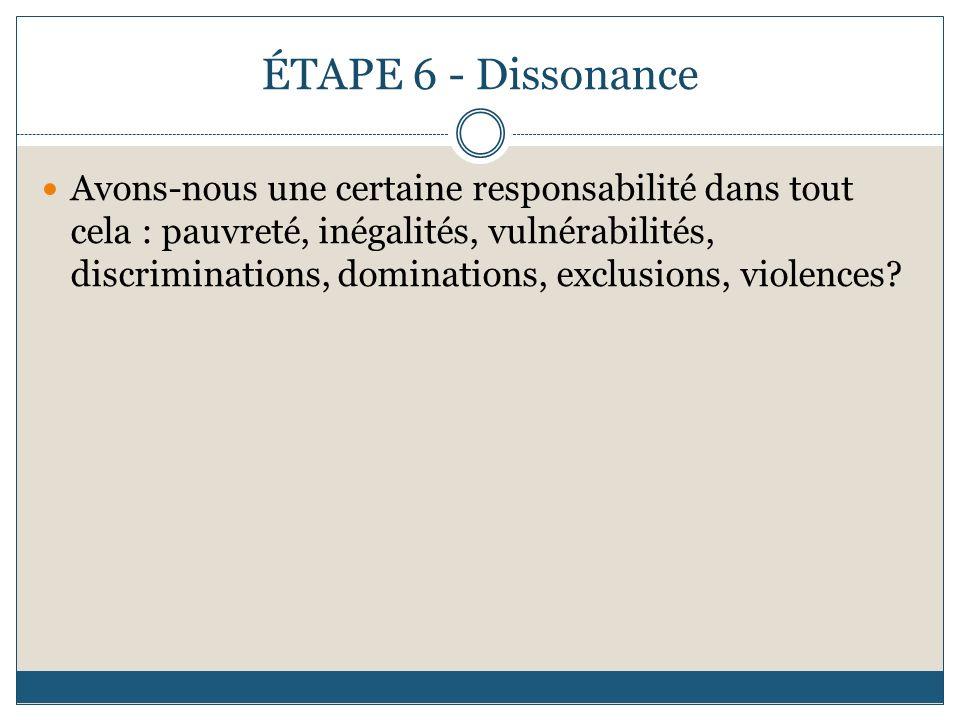 ÉTAPE 6 - Dissonance Avons-nous une certaine responsabilité dans tout cela : pauvreté, inégalités, vulnérabilités, discriminations, dominations, exclu