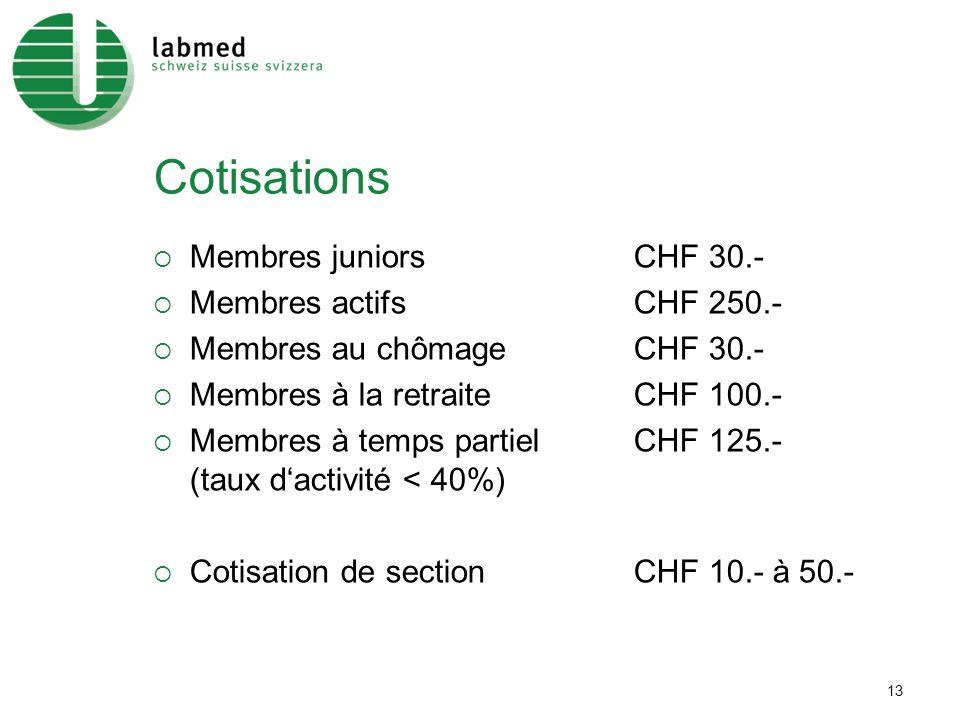 13 Cotisations Membres juniorsCHF 30.- Membres actifsCHF 250.- Membres au chômageCHF 30.- Membres à la retraiteCHF 100.- Membres à temps partielCHF 125.- (taux dactivité < 40%) Cotisation de section CHF 10.- à 50.-