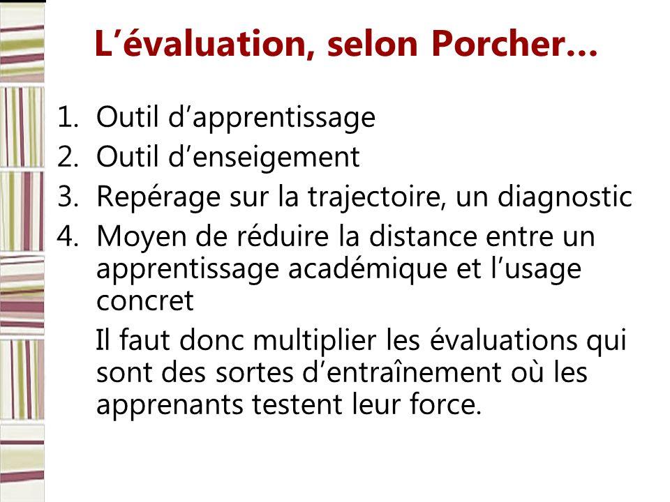 Lévaluation, selon Porcher… 1.Outil dapprentissage 2.Outil denseigement 3.Repérage sur la trajectoire, un diagnostic 4. Moyen de réduire la distance e
