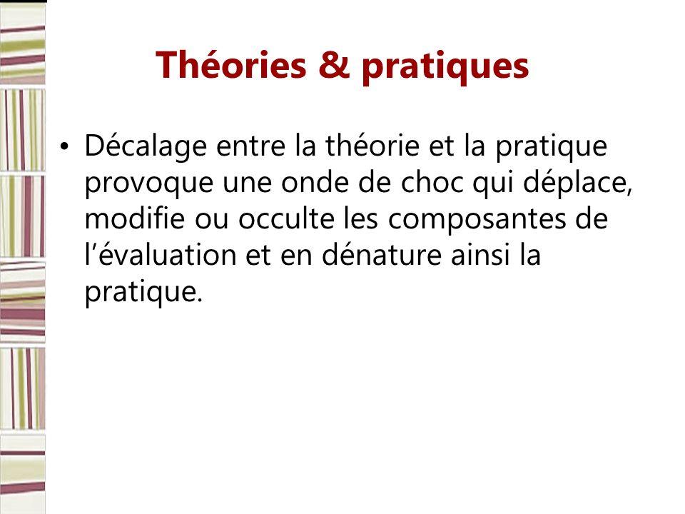 Théories & pratiques Décalage entre la théorie et la pratique provoque une onde de choc qui déplace, modifie ou occulte les composantes de lévaluation et en dénature ainsi la pratique.