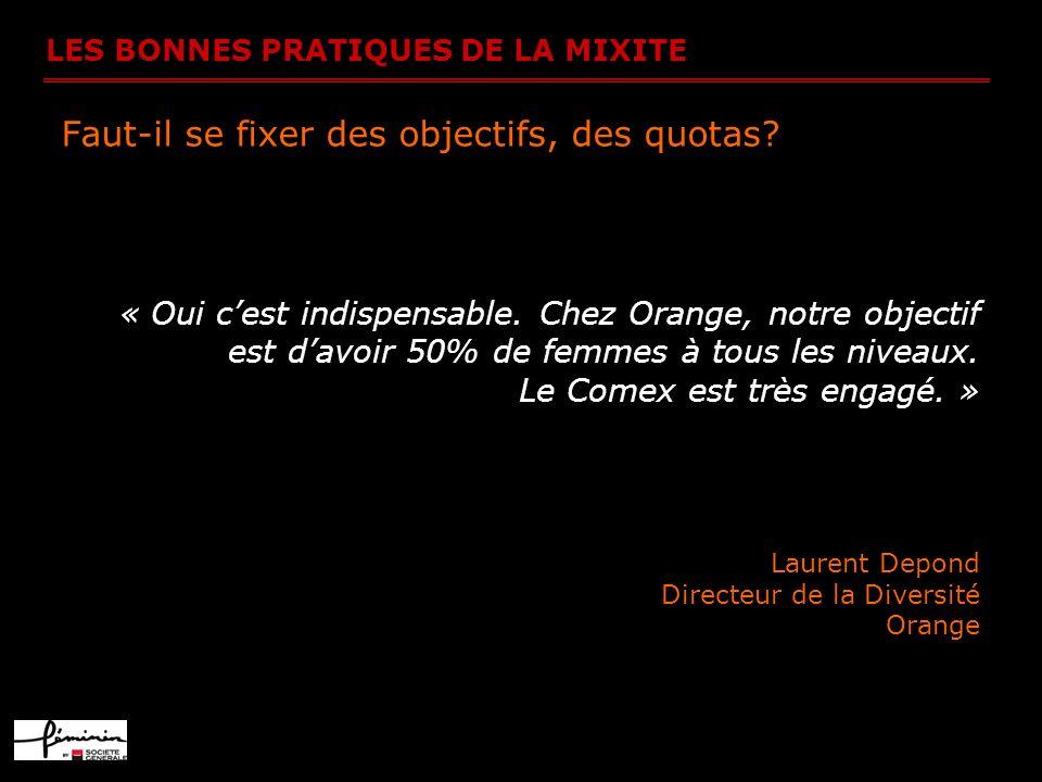 LES BONNES PRATIQUES DE LA MIXITE Quelle gouvernance de la mixité chez Orange.