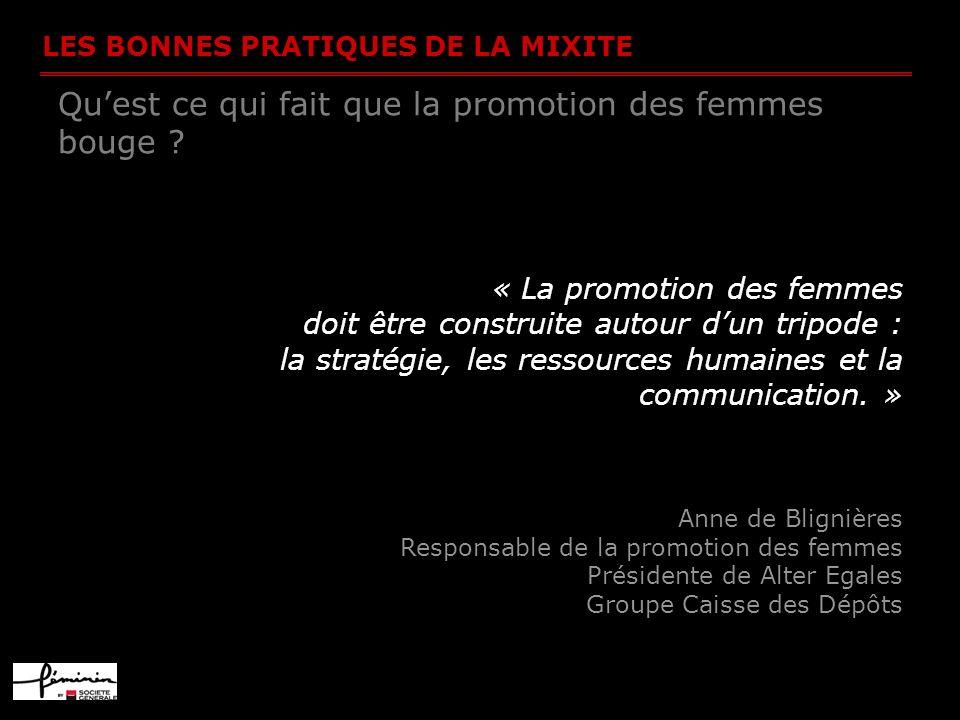 LES BONNES PRATIQUES DE LA MIXITE Quest ce qui fait que la promotion des femmes bouge ? « La promotion des femmes doit être construite autour dun trip