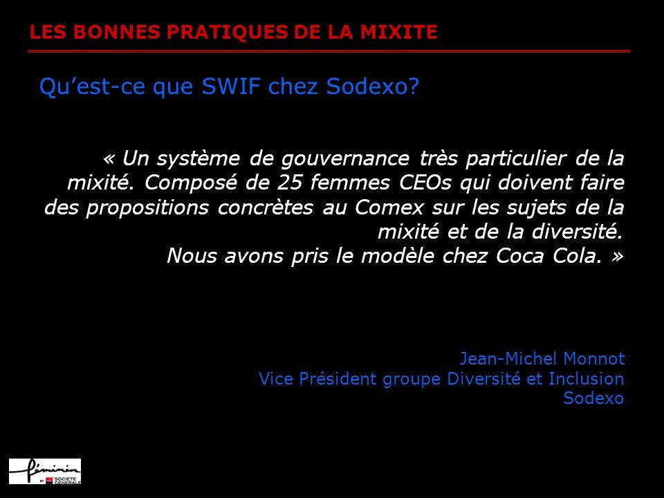 LES BONNES PRATIQUES DE LA MIXITE Quest-ce que SWIF chez Sodexo? « Un système de gouvernance très particulier de la mixité. Composé de 25 femmes CEOs