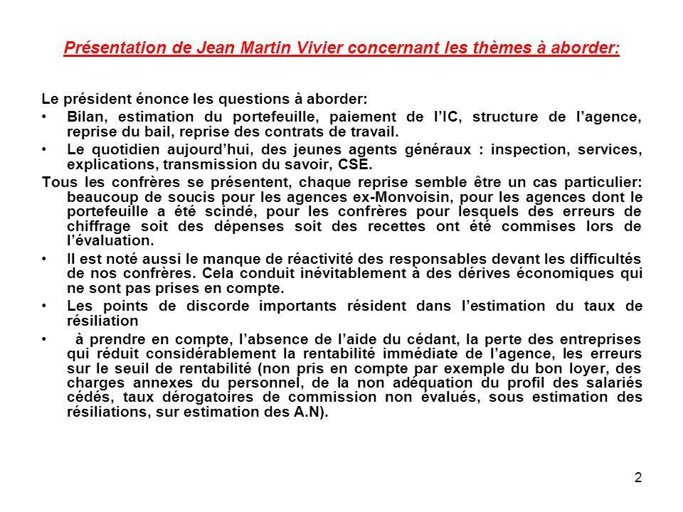 2 Présentation de Jean Martin Vivier concernant les thèmes à aborder: Le président énonce les questions à aborder: Bilan, estimation du portefeuille, paiement de lIC, structure de lagence, reprise du bail, reprise des contrats de travail.