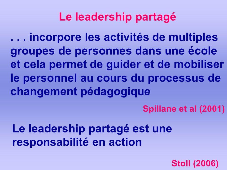 Le leadership partagé... incorpore les activités de multiples groupes de personnes dans une école et cela permet de guider et de mobiliser le personne