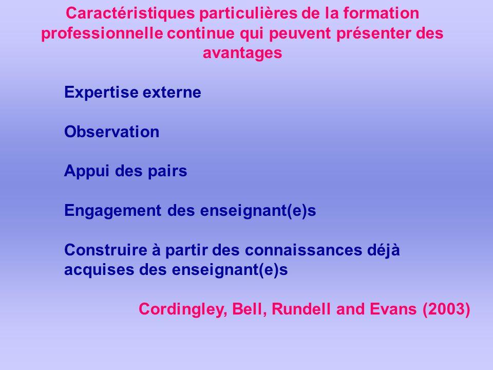 Caractéristiques particulières de la formation professionnelle continue qui peuvent présenter des avantages Expertise externe Observation Appui des pairs Engagement des enseignant(e)s Construire à partir des connaissances déjà acquises des enseignant(e)s Cordingley, Bell, Rundell and Evans (2003)