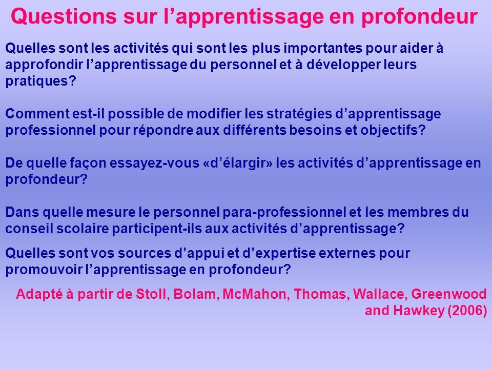 Quelles sont les activités qui sont les plus importantes pour aider à approfondir lapprentissage du personnel et à développer leurs pratiques? Comment
