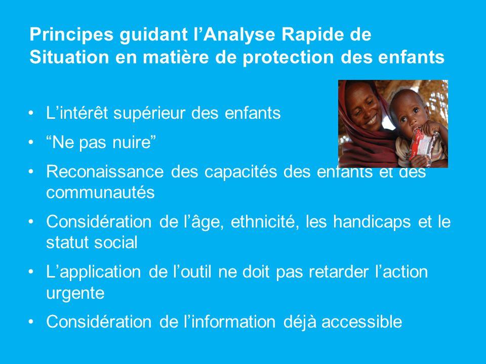 Principes guidant lAnalyse Rapide de Situation en matière de protection des enfants Lintérêt supérieur des enfants Ne pas nuire Reconaissance des capa