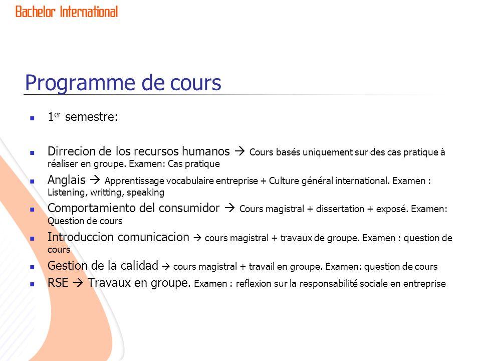 Programme de cours 1 er semestre: Dirrecion de los recursos humanos Cours basés uniquement sur des cas pratique à réaliser en groupe.