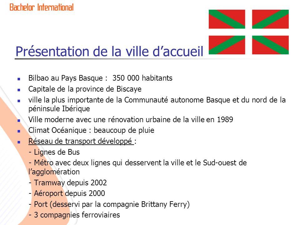 Présentation de la ville daccueil Bilbao au Pays Basque : 350 000 habitants Capitale de la province de Biscaye ville la plus importante de la Communauté autonome Basque et du nord de la péninsule Ibérique Ville moderne avec une rénovation urbaine de la ville en 1989 Climat Océanique : beaucoup de pluie Réseau de transport développé : - Lignes de Bus - Métro avec deux lignes qui desservent la ville et le Sud-ouest de lagglomération - Tramway depuis 2002 - Aéroport depuis 2000 - Port (desservi par la compagnie Brittany Ferry) - 3 compagnies ferroviaires