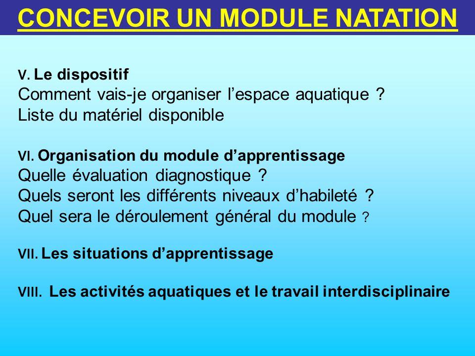 V. Le dispositif Comment vais-je organiser lespace aquatique ? Liste du matériel disponible VI. Organisation du module dapprentissage Quelle évaluatio