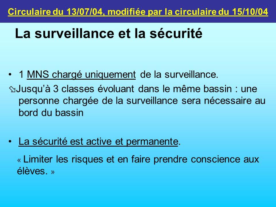 1 MNS chargé uniquement de la surveillance. Jusquà 3 classes évoluant dans le même bassin : une personne chargée de la surveillance sera nécessaire au