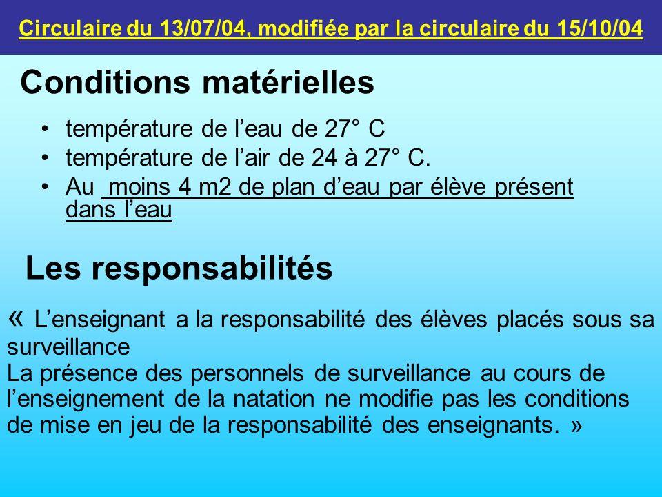 température de leau de 27° C température de lair de 24 à 27° C. Au moins 4 m2 de plan deau par élève présent dans leau Circulaire du 13/07/04, modifié