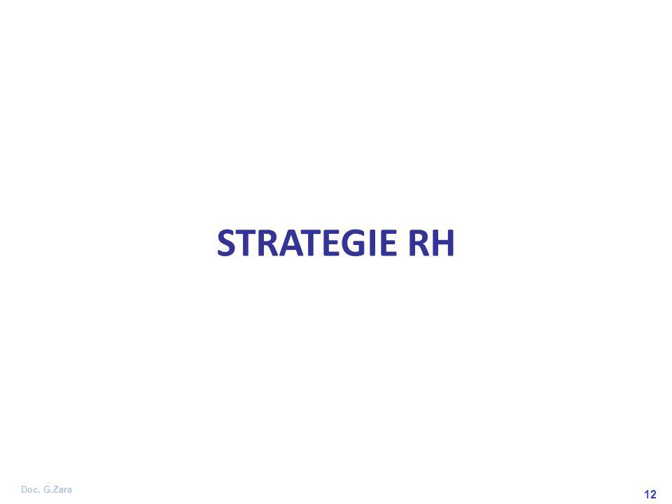 Doc. G.Zara 12 STRATEGIE RH
